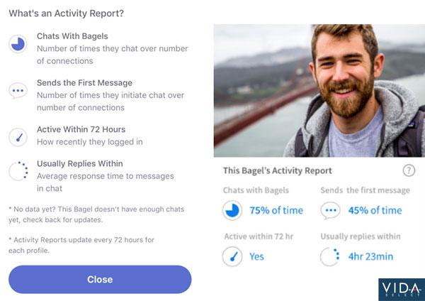 CMB Activity Report