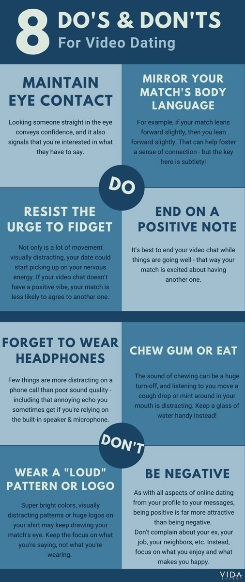 Video chatting do's & don'ts