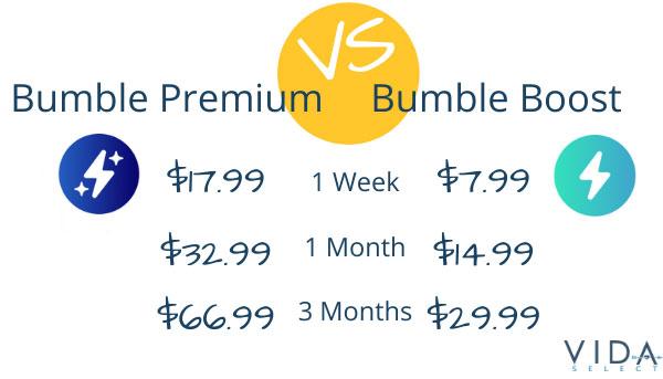 Bumble Premium vs Bumble Boost