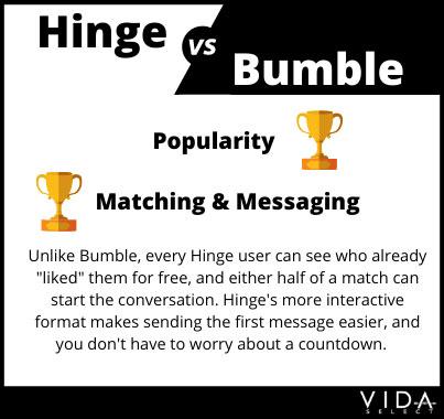 Hinge vs Bumble Matching
